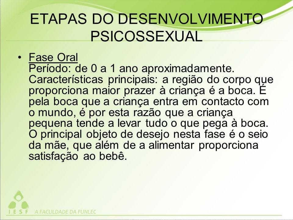 ETAPAS DO DESENVOLVIMENTO PSICOSSEXUAL Fase Oral Período: de 0 a 1 ano aproximadamente.