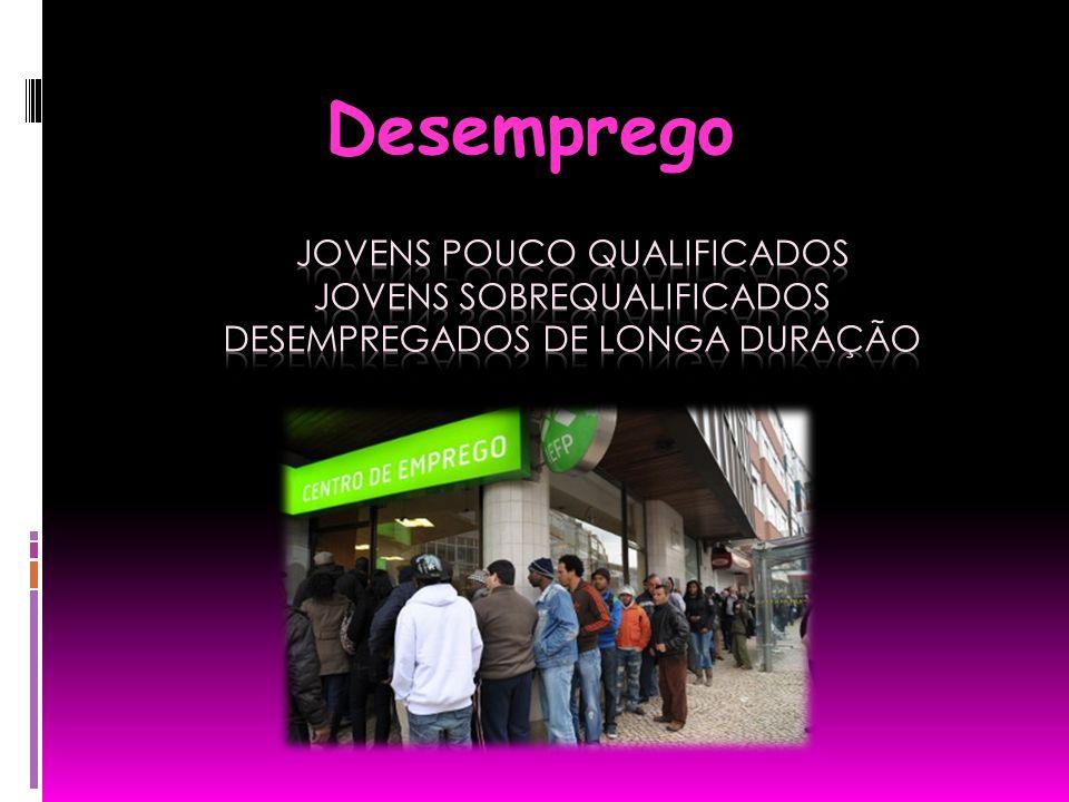 Introdução Este trabalho fala sobre:  Jovens poucos qualificados  Jovens sobrequalificados  Testemunho de um desempregado  Desempregados longa duração  Medidas a adoptar no sentido de atenuar o desemprego