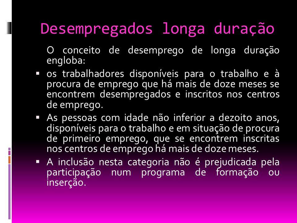 Desempregados longa duração O conceito de desemprego de longa duração engloba:  os trabalhadores disponíveis para o trabalho e à procura de emprego q