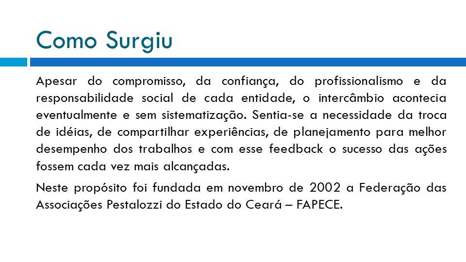 Esta organização teve seu fortalecimento com a visita da Presidente da FENASP ao Ceará, Sra.