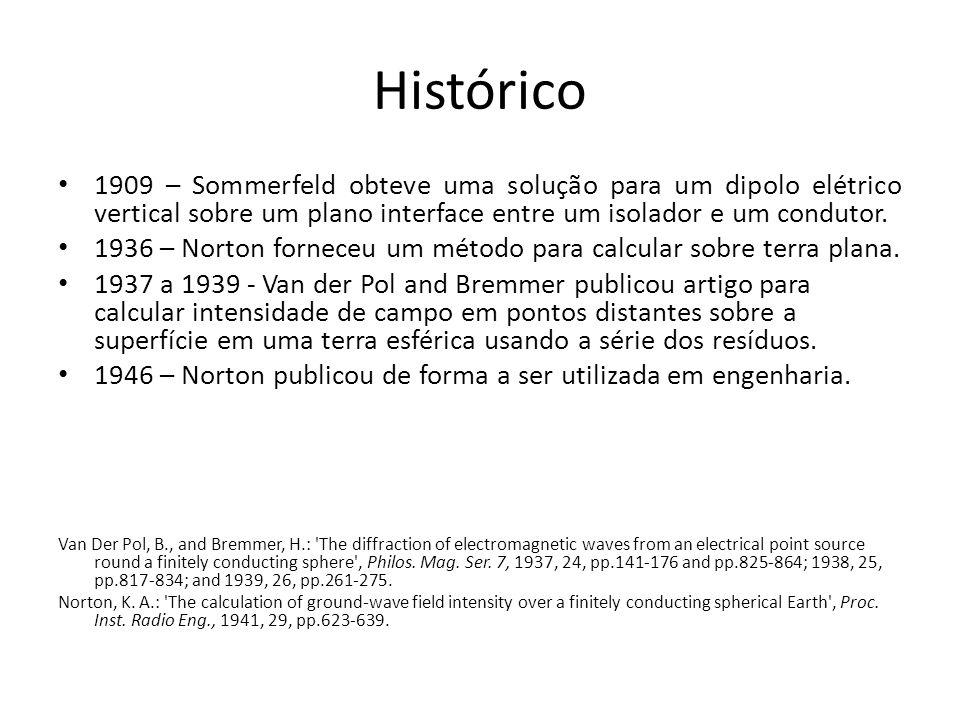 Histórico 1909 – Sommerfeld obteve uma solução para um dipolo elétrico vertical sobre um plano interface entre um isolador e um condutor. 1936 – Norto