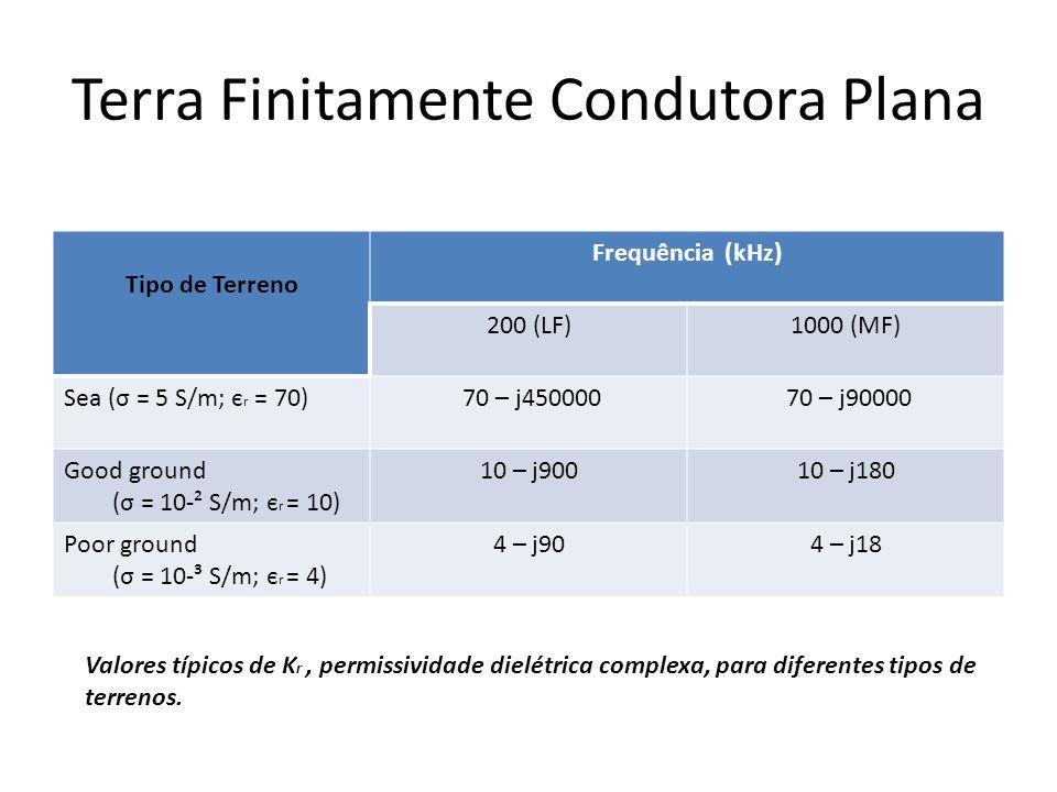 Tipo de Terreno Frequência (kHz) 200 (LF)1000 (MF) Sea (σ = 5 S/m; є r = 70) 70 – j450000 70 – j90000 Good ground (σ = 10-² S/m; є r = 10) 10 – j90010 – j180 Poor ground (σ = 10-³ S/m; є r = 4) 4 – j904 – j18 Valores típicos de K r, permissividade dielétrica complexa, para diferentes tipos de terrenos.