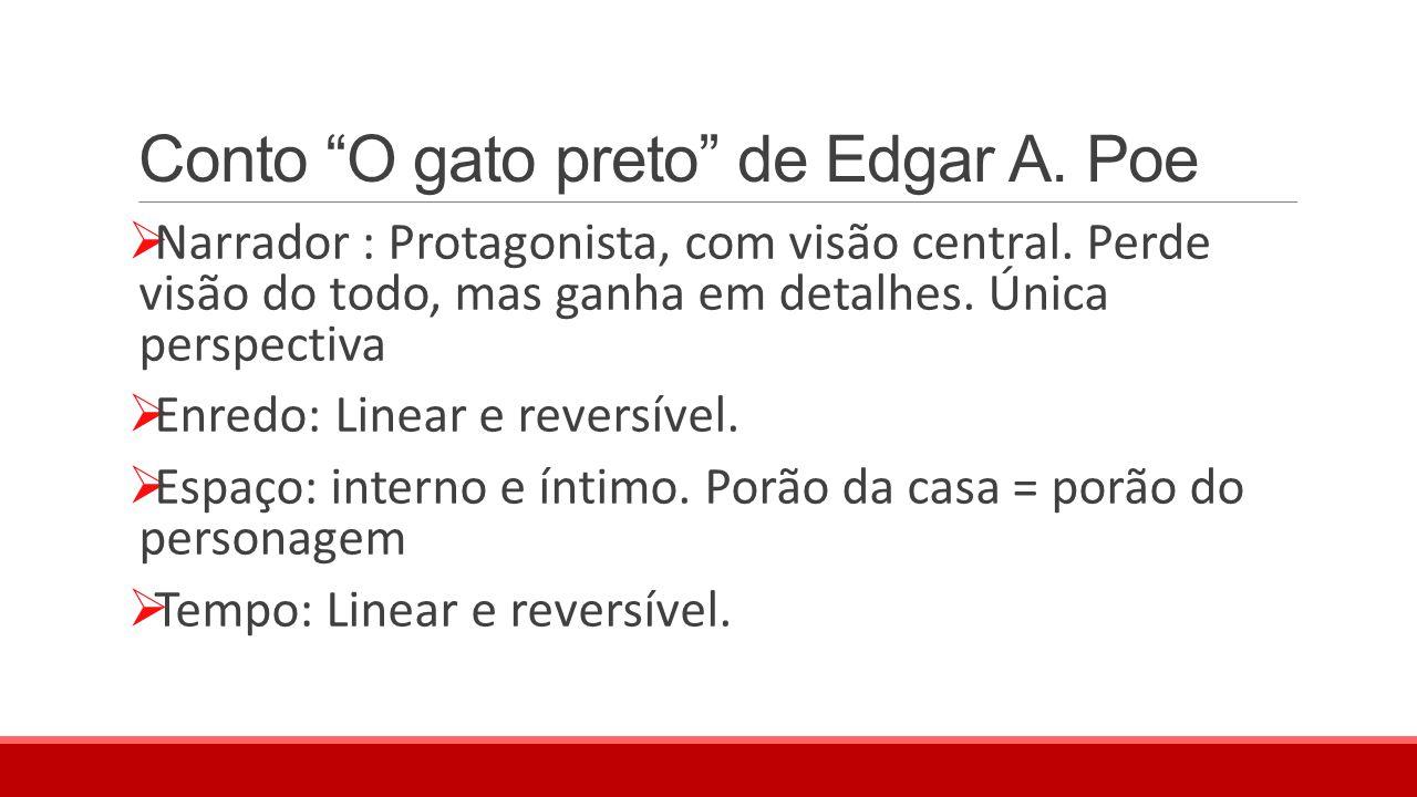 """Conto """"O gato preto"""" de Edgar A. Poe  Narrador : Protagonista, com visão central. Perde visão do todo, mas ganha em detalhes. Única perspectiva  Enr"""