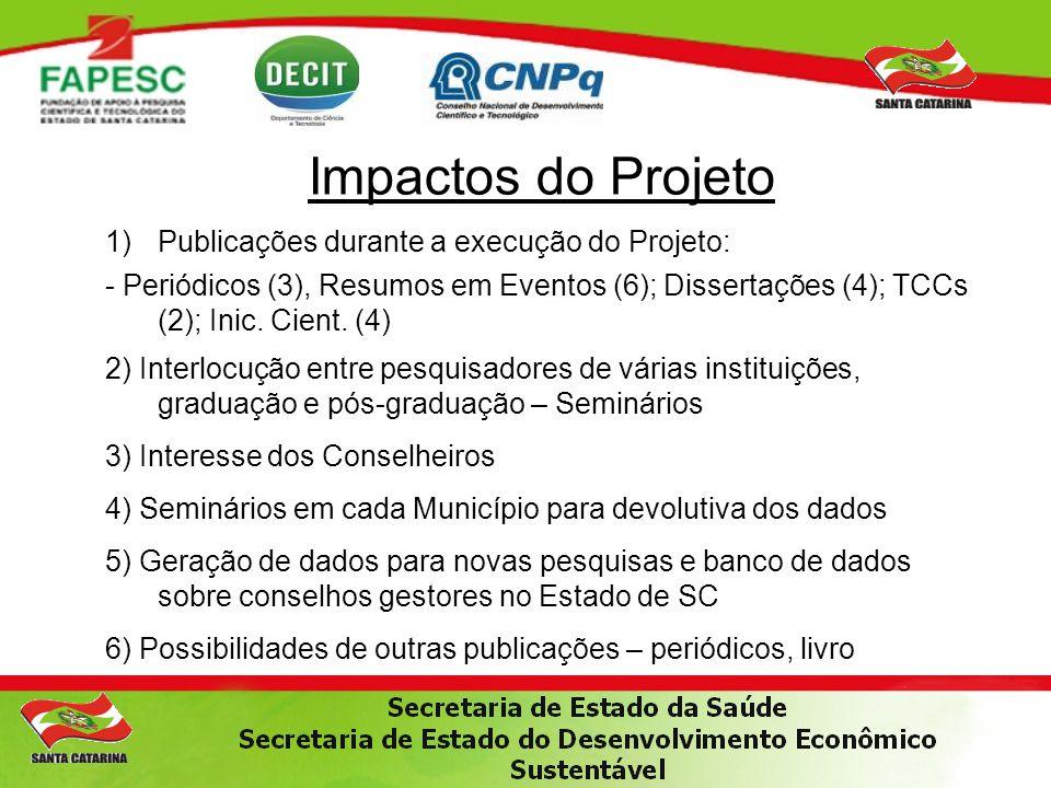 Impactos do Projeto 1)Publicações durante a execução do Projeto: - Periódicos (3), Resumos em Eventos (6); Dissertações (4); TCCs (2); Inic.