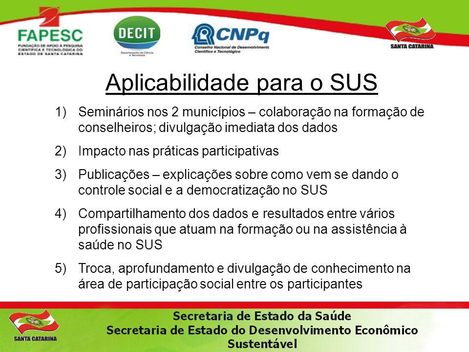 Aplicabilidade para o SUS 1)Seminários nos 2 municípios – colaboração na formação de conselheiros; divulgação imediata dos dados 2)Impacto nas prática