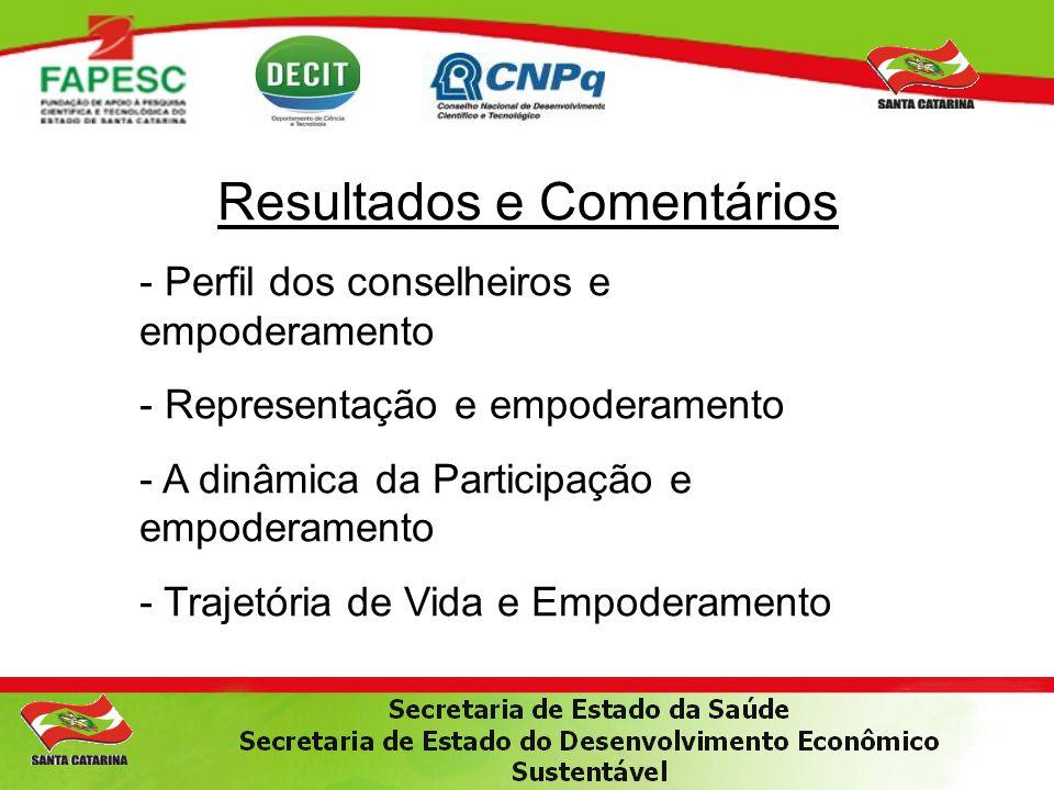 Resultados e Comentários - Perfil dos conselheiros e empoderamento - Representação e empoderamento - A dinâmica da Participação e empoderamento - Trajetória de Vida e Empoderamento