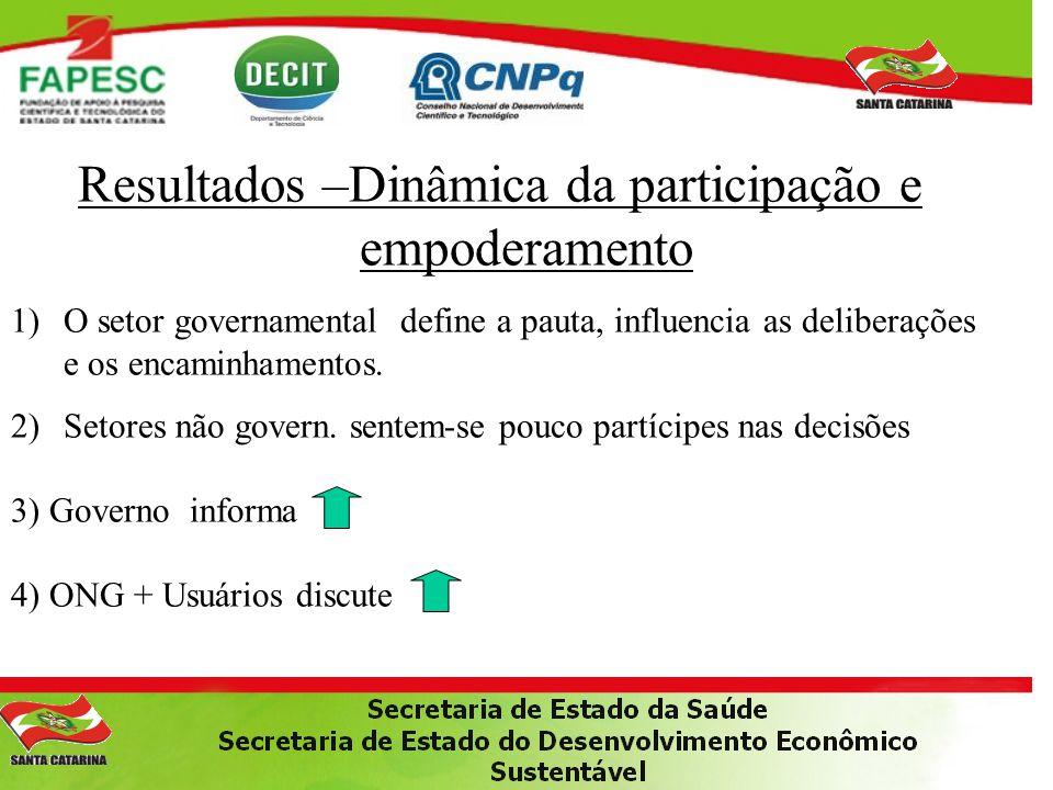 Resultados –Dinâmica da participação e empoderamento 1)O setor governamental define a pauta, influencia as deliberações e os encaminhamentos. 2)Setore