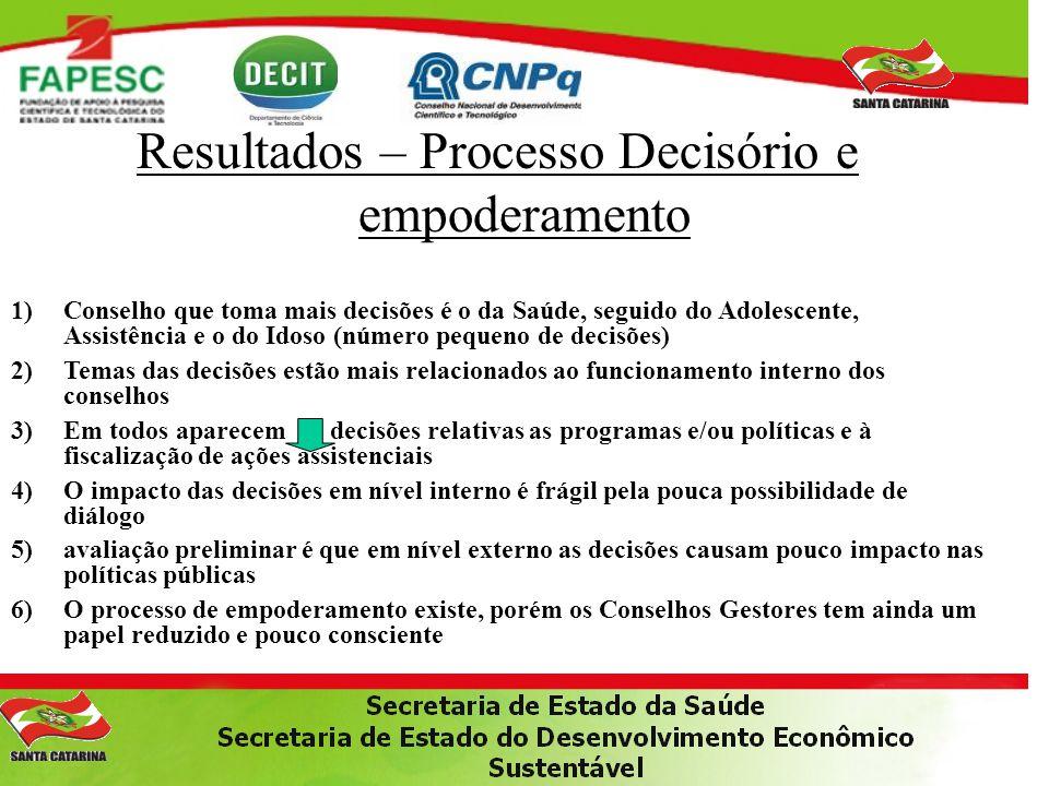 Resultados – Processo Decisório e empoderamento 1)Conselho que toma mais decisões é o da Saúde, seguido do Adolescente, Assistência e o do Idoso (núme