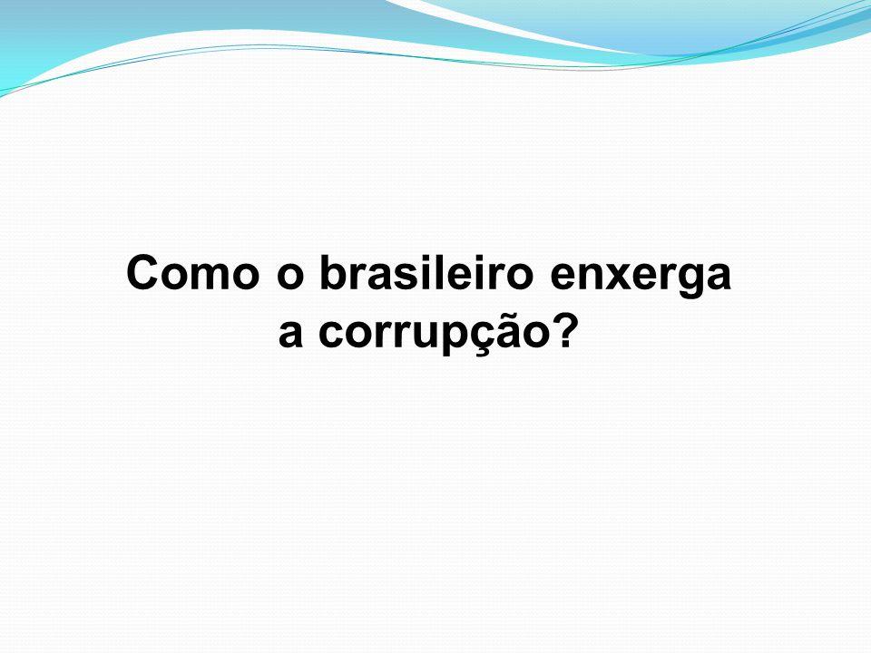 Como o brasileiro enxerga a corrupção?