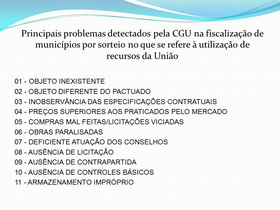 01 - OBJETO INEXISTENTE 02 - OBJETO DIFERENTE DO PACTUADO 03 - INOBSERVÂNCIA DAS ESPECIFICAÇÕES CONTRATUAIS 04 - PREÇOS SUPERIORES AOS PRATICADOS PELO