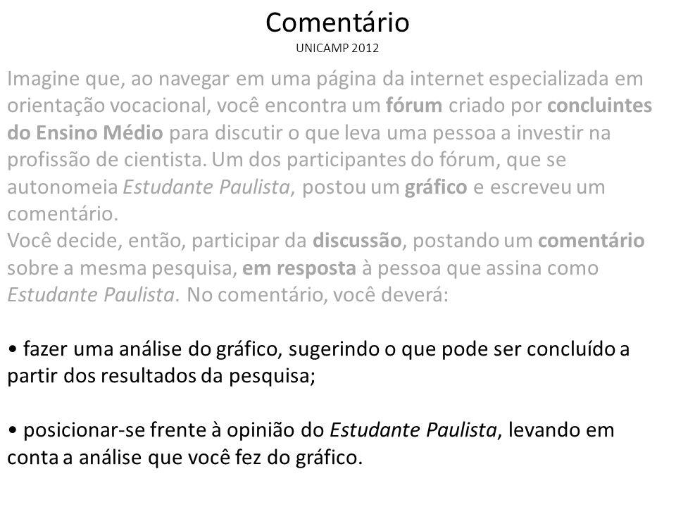 Comentário UNICAMP 2012 Imagine que, ao navegar em uma página da internet especializada em orientação vocacional, você encontra um fórum criado por co