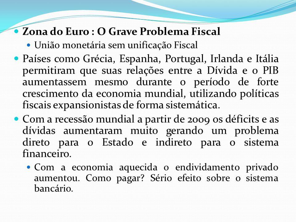 Zona do Euro : O Grave Problema Fiscal União monetária sem unificação Fiscal Países como Grécia, Espanha, Portugal, Irlanda e Itália permitiram que su