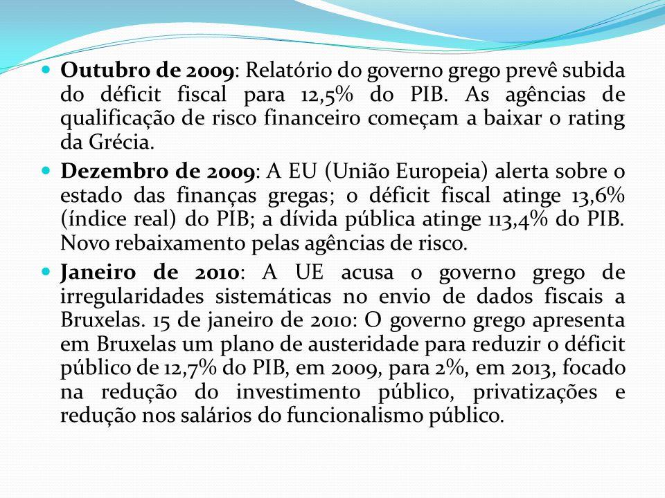 Outubro de 2009: Relatório do governo grego prevê subida do déficit fiscal para 12,5% do PIB. As agências de qualificação de risco financeiro começam