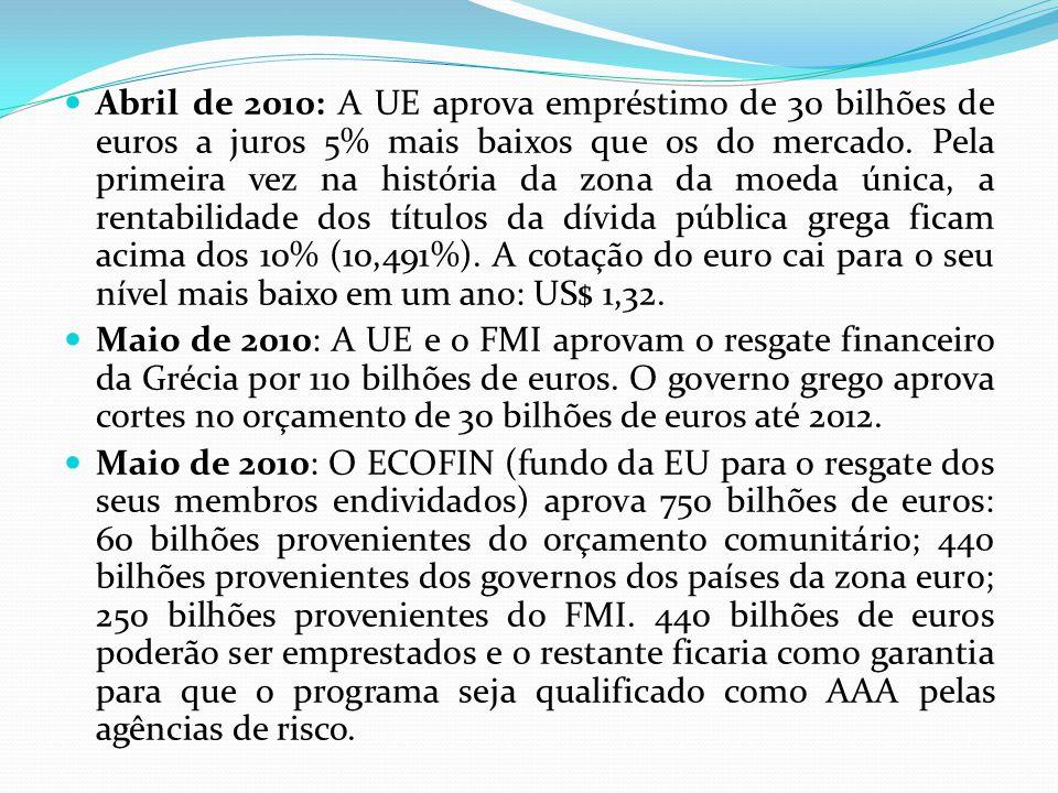 Abril de 2010: A UE aprova empréstimo de 30 bilhões de euros a juros 5% mais baixos que os do mercado. Pela primeira vez na história da zona da moeda