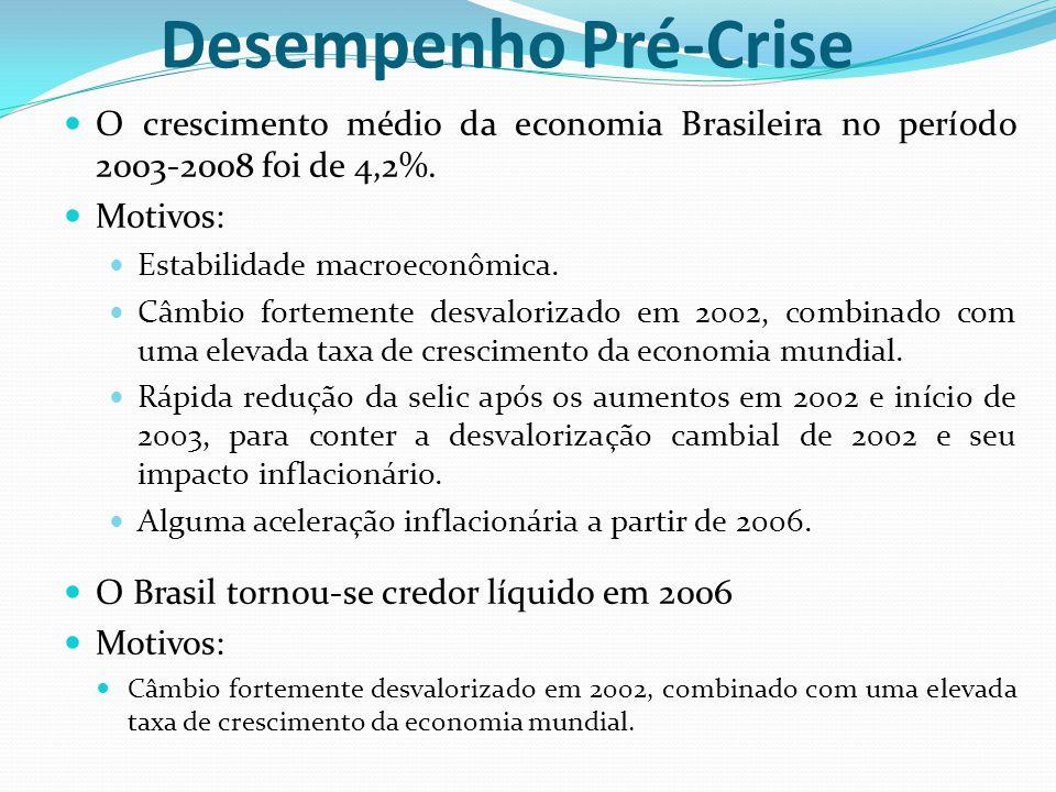 Desempenho Pré-Crise O crescimento médio da economia Brasileira no período 2003-2008 foi de 4,2%. Motivos: Estabilidade macroeconômica. Câmbio forteme