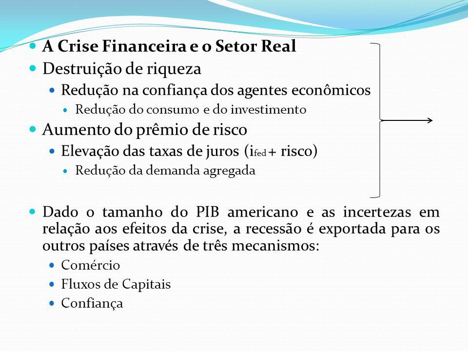 A Crise Financeira e o Setor Real Destruição de riqueza Redução na confiança dos agentes econômicos Redução do consumo e do investimento Aumento do pr