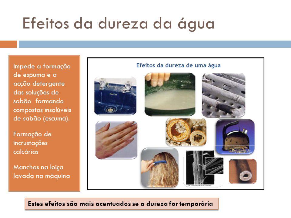 Efeitos da dureza da água Impede a formação de espuma e a acção detergente das soluções de sabão formando compostos insolúveis de sabão (escuma). Form