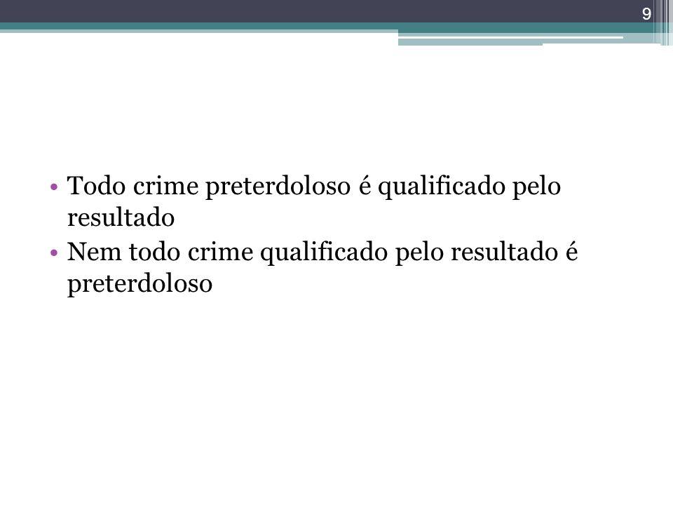 Todo crime preterdoloso é qualificado pelo resultado Nem todo crime qualificado pelo resultado é preterdoloso 9