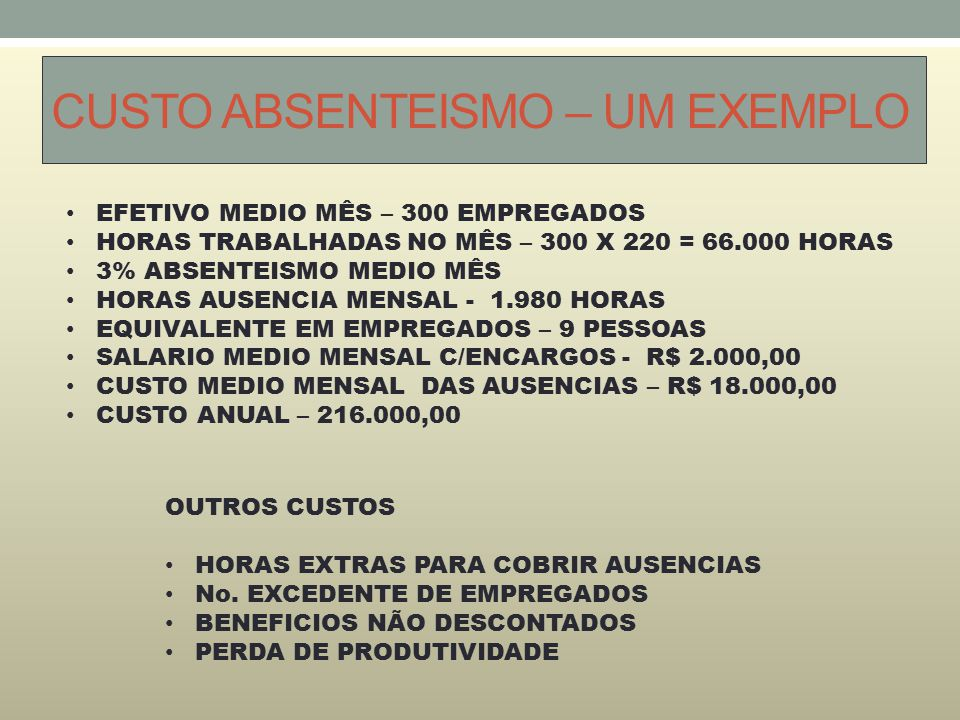 CUSTO ABSENTEISMO – UM EXEMPLO EFETIVO MEDIO MÊS – 300 EMPREGADOS HORAS TRABALHADAS NO MÊS – 300 X 220 = 66.000 HORAS 3% ABSENTEISMO MEDIO MÊS HORAS AUSENCIA MENSAL - 1.980 HORAS EQUIVALENTE EM EMPREGADOS – 9 PESSOAS SALARIO MEDIO MENSAL C/ENCARGOS - R$ 2.000,00 CUSTO MEDIO MENSAL DAS AUSENCIAS – R$ 18.000,00 CUSTO ANUAL – 216.000,00 OUTROS CUSTOS HORAS EXTRAS PARA COBRIR AUSENCIAS No.