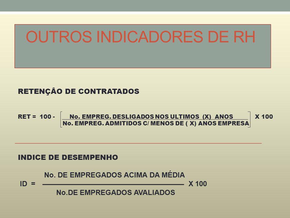 OUTROS INDICADORES DE RH RETENÇÂO DE CONTRATADOS RET = 100 - No. EMPREG. DESLIGADOS NOS ULTIMOS (X) ANOS X 100 No. EMPREG. ADMITIDOS C/ MENOS DE ( X)
