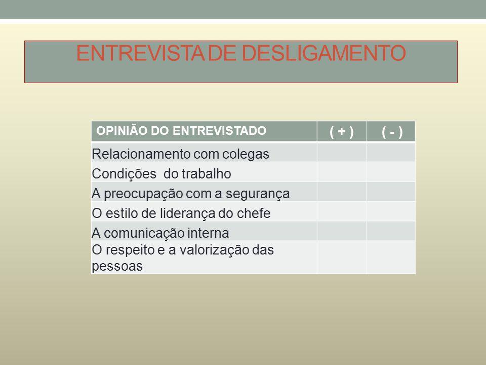 ENTREVISTA DE DESLIGAMENTO OPINIÃO DO ENTREVISTADO ( + ) ( - ) Relacionamento com colegas Condições do trabalho A preocupação com a segurança O estilo