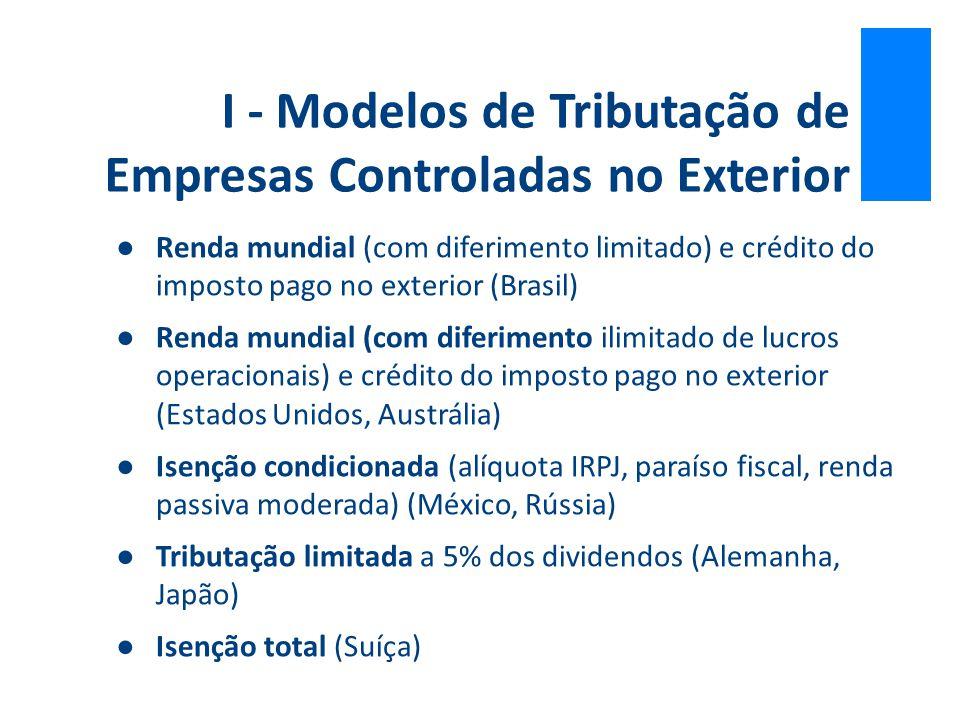 I - Modelos de Tributação de Empresas Controladas no Exterior ●Renda mundial (com diferimento limitado) e crédito do imposto pago no exterior (Brasil)