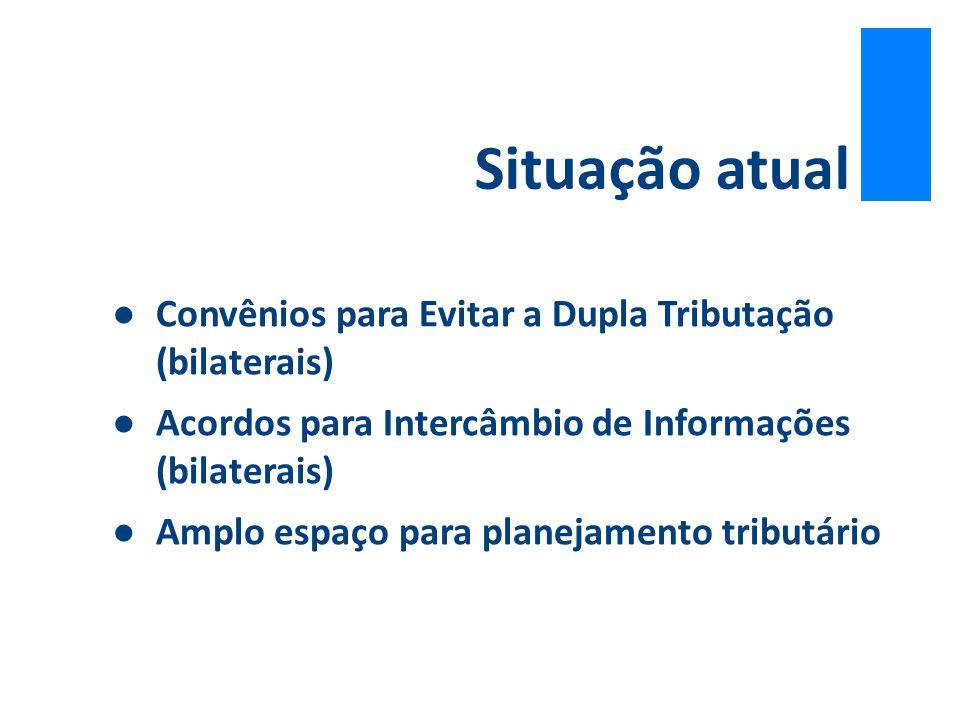 Situação atual ●Convênios para Evitar a Dupla Tributação (bilaterais) ●Acordos para Intercâmbio de Informações (bilaterais) ●Amplo espaço para planeja