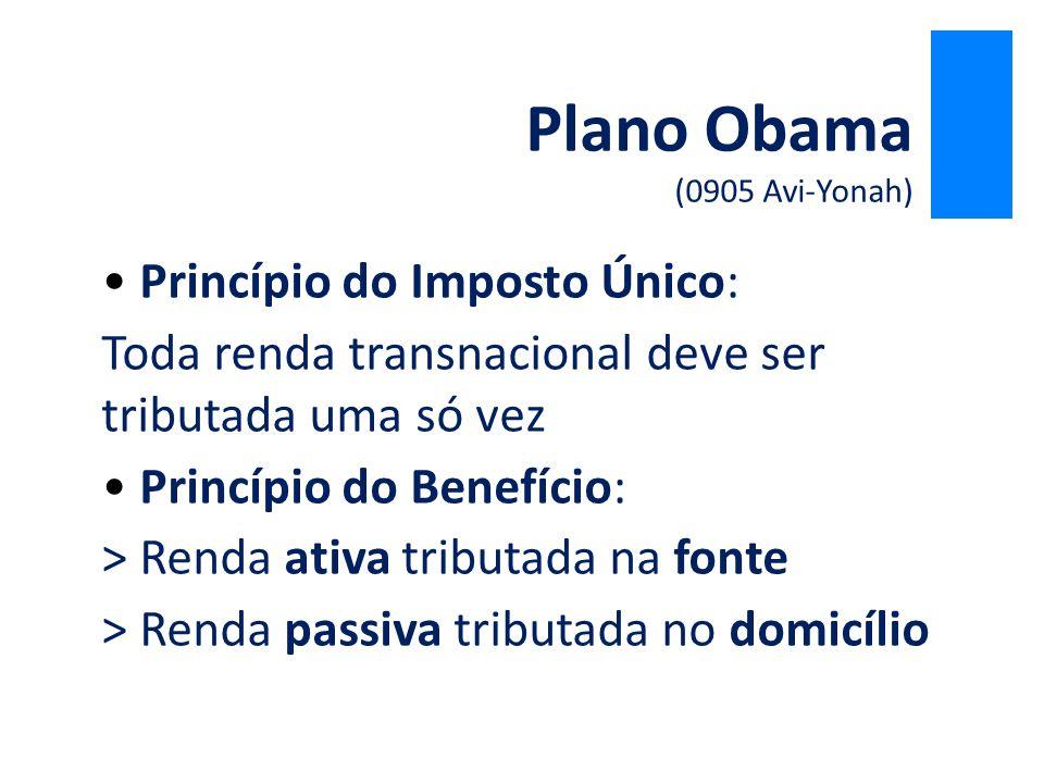 Princípio do Imposto Único: Toda renda transnacional deve ser tributada uma só vez Princípio do Benefício: > Renda ativa tributada na fonte > Renda pa