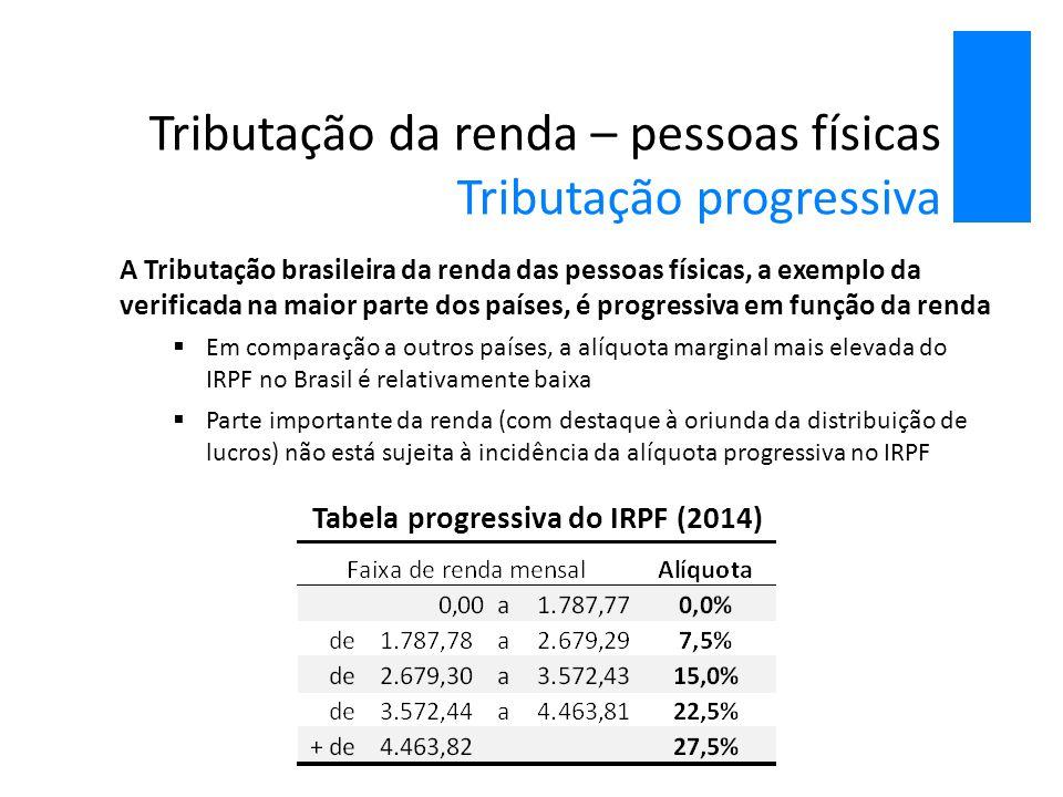 Tributação da renda – pessoas físicas Tributação progressiva A Tributação brasileira da renda das pessoas físicas, a exemplo da verificada na maior pa