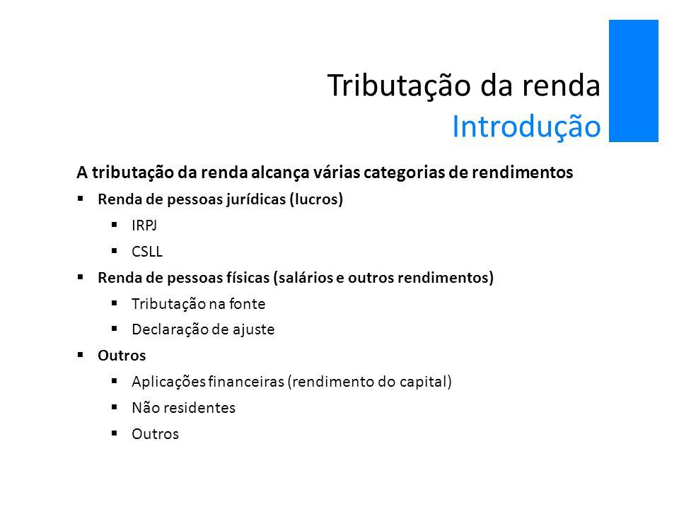 Tributação da renda Introdução A tributação da renda alcança várias categorias de rendimentos  Renda de pessoas jurídicas (lucros)  IRPJ  CSLL  Re