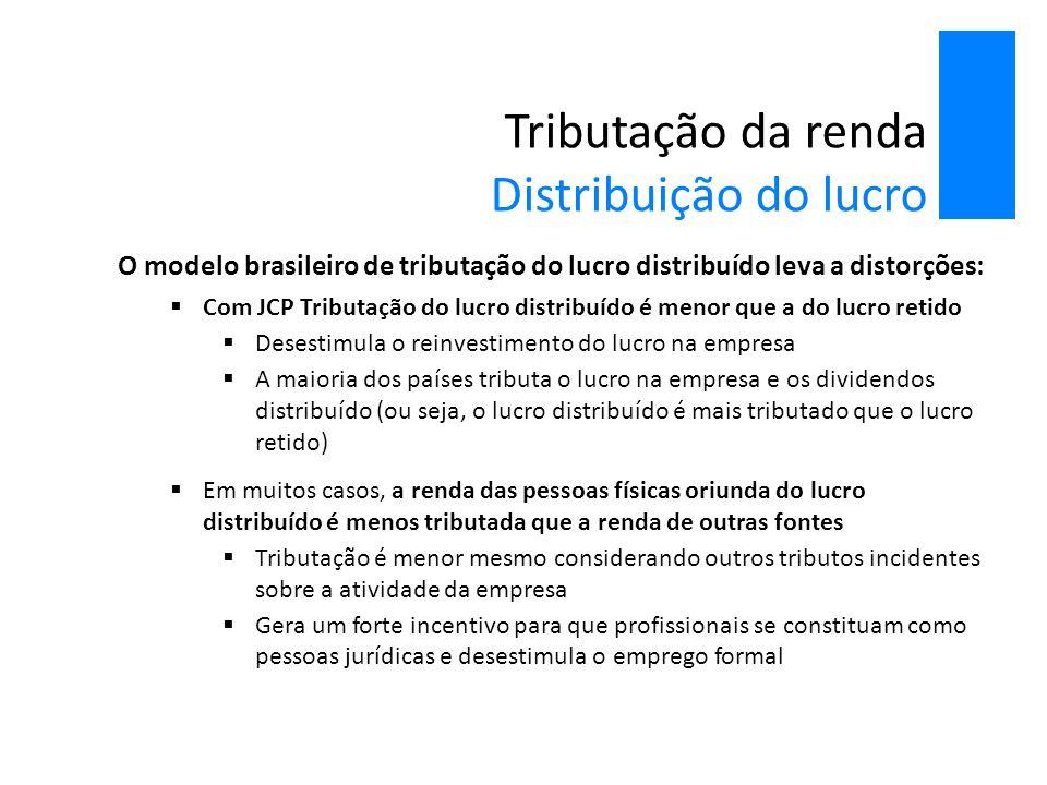Tributação da renda Distribuição do lucro O modelo brasileiro de tributação do lucro distribuído leva a distorções:  Com JCP Tributação do lucro dist