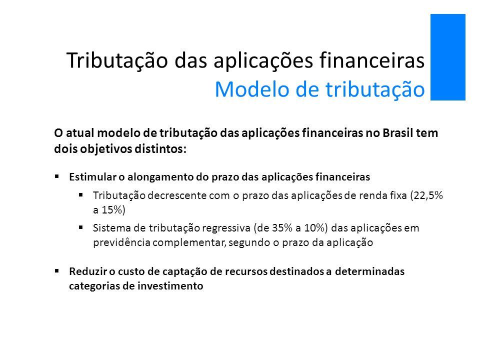 Tributação das aplicações financeiras Modelo de tributação O atual modelo de tributação das aplicações financeiras no Brasil tem dois objetivos distin