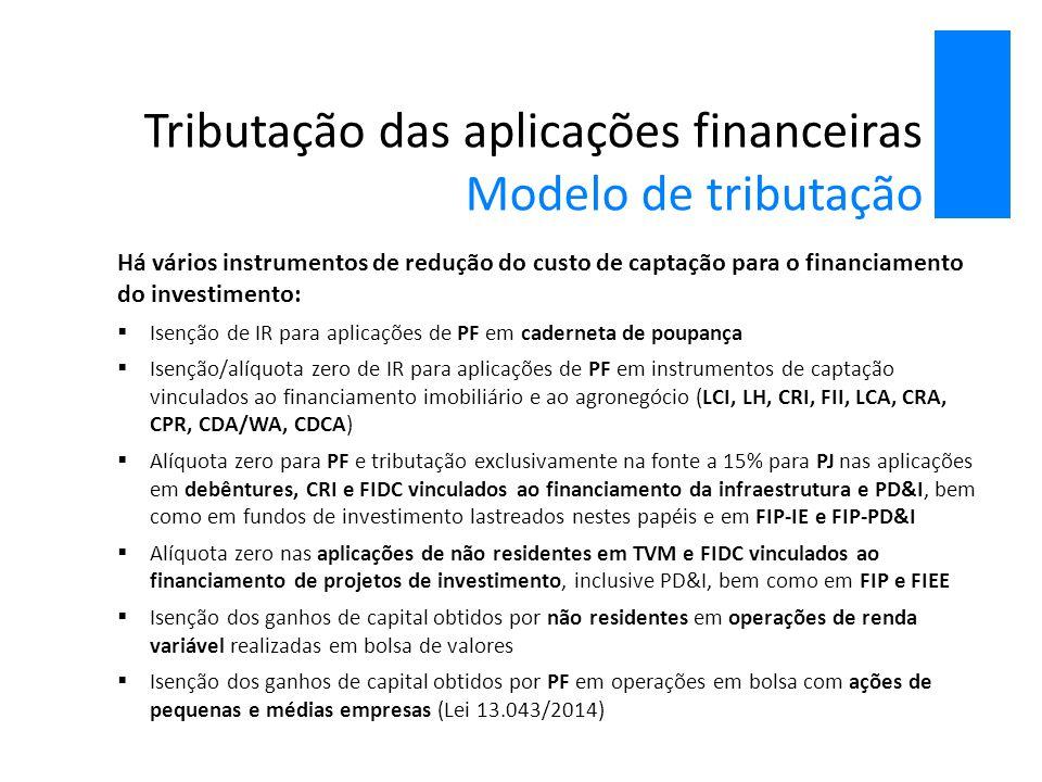 Tributação das aplicações financeiras Modelo de tributação Há vários instrumentos de redução do custo de captação para o financiamento do investimento