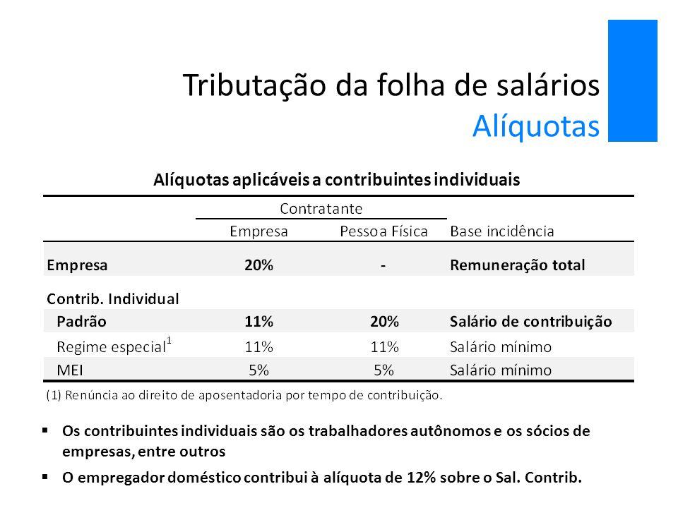 Tributação da folha de salários Alíquotas Alíquotas aplicáveis a contribuintes individuais  Os contribuintes individuais são os trabalhadores autônom