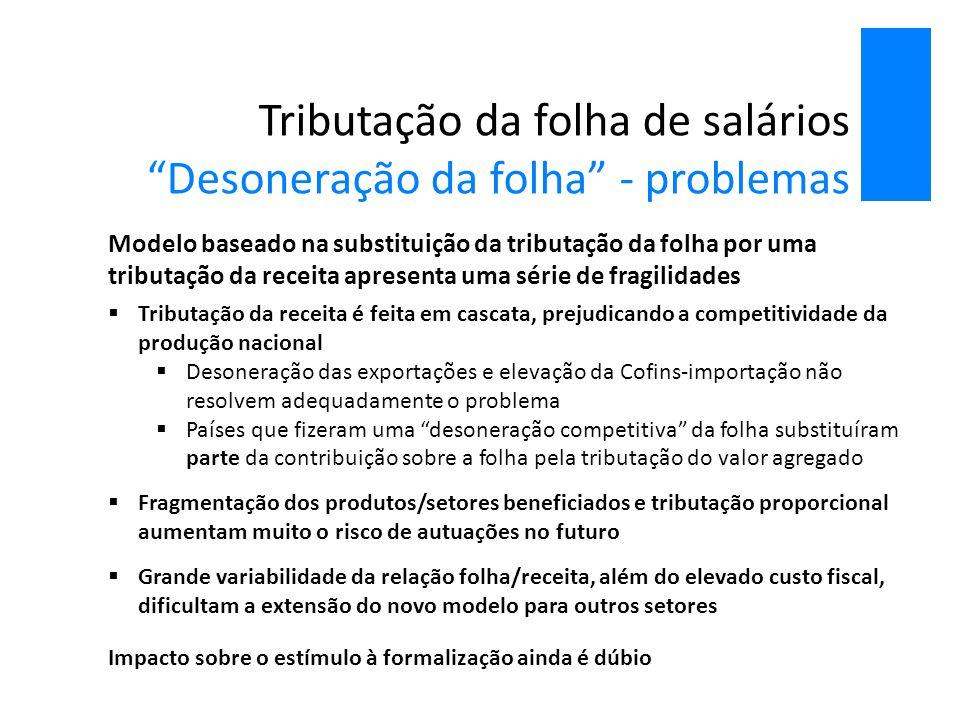"""Tributação da folha de salários """"Desoneração da folha"""" - problemas Modelo baseado na substituição da tributação da folha por uma tributação da receita"""