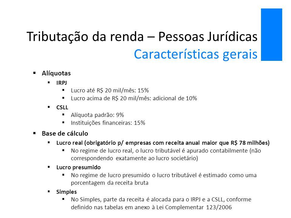 Tributação da renda – Pessoas Jurídicas Características gerais  Alíquotas  IRPJ  Lucro até R$ 20 mil/mês: 15%  Lucro acima de R$ 20 mil/mês: adici