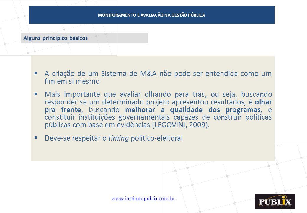 www.institutopublix.com.br13 MONITORAMENTO E AVALIAÇÃO NA GESTÃO PÚBLICA  A criação de um Sistema de M&A não pode ser entendida como um fim em si mes