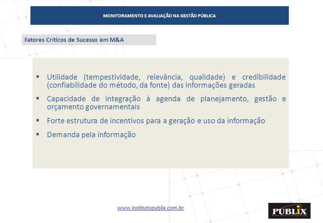 www.institutopublix.com.br14 MONITORAMENTO E AVALIAÇÃO NA GESTÃO PÚBLICA  Utilidade (tempestividade, relevância, qualidade) e credibilidade (confiabi