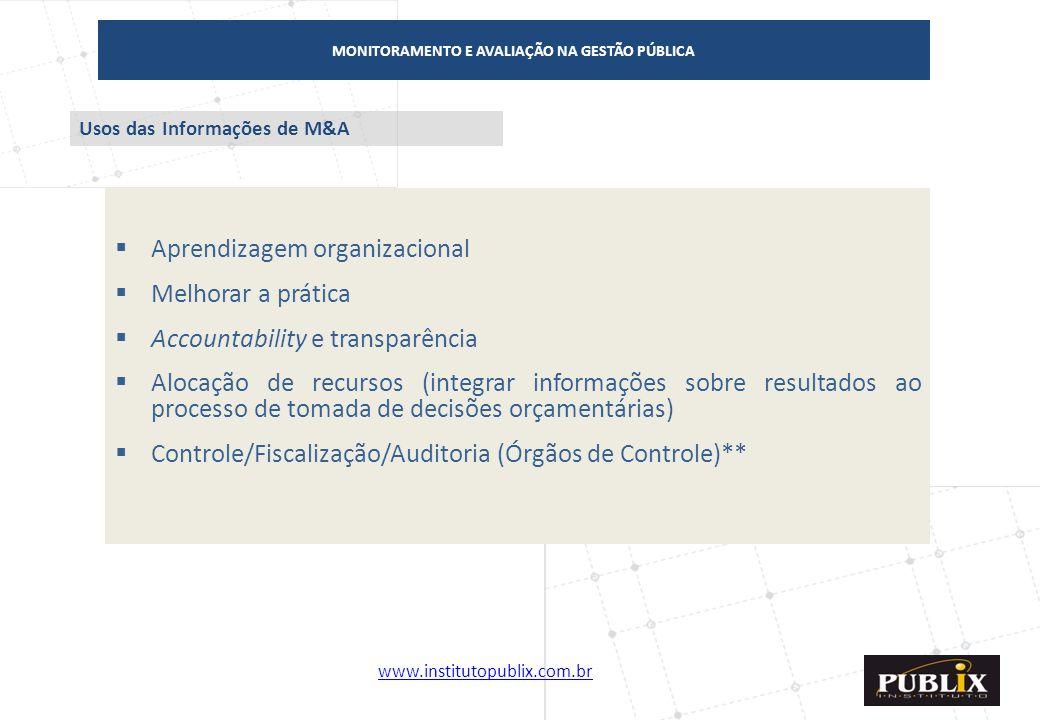 www.institutopublix.com.br15 MONITORAMENTO E AVALIAÇÃO NA GESTÃO PÚBLICA  Aprendizagem organizacional  Melhorar a prática  Accountability e transpa