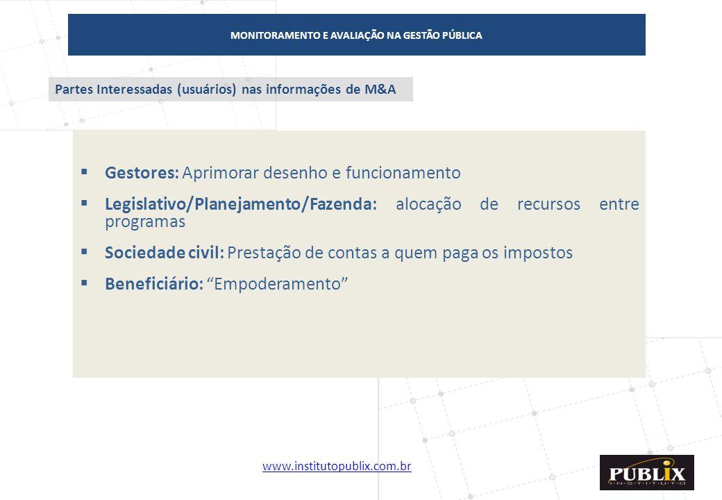 www.institutopublix.com.br16 MONITORAMENTO E AVALIAÇÃO NA GESTÃO PÚBLICA  Gestores: Aprimorar desenho e funcionamento  Legislativo/Planejamento/Faze