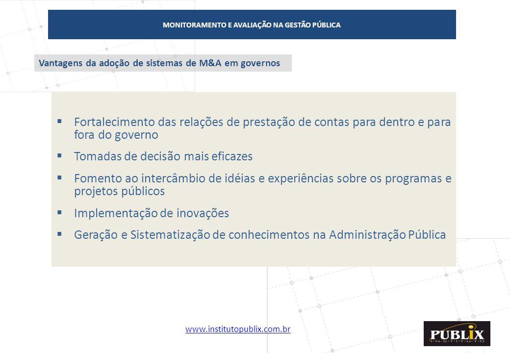 www.institutopublix.com.br17 MONITORAMENTO E AVALIAÇÃO NA GESTÃO PÚBLICA  Fortalecimento das relações de prestação de contas para dentro e para fora