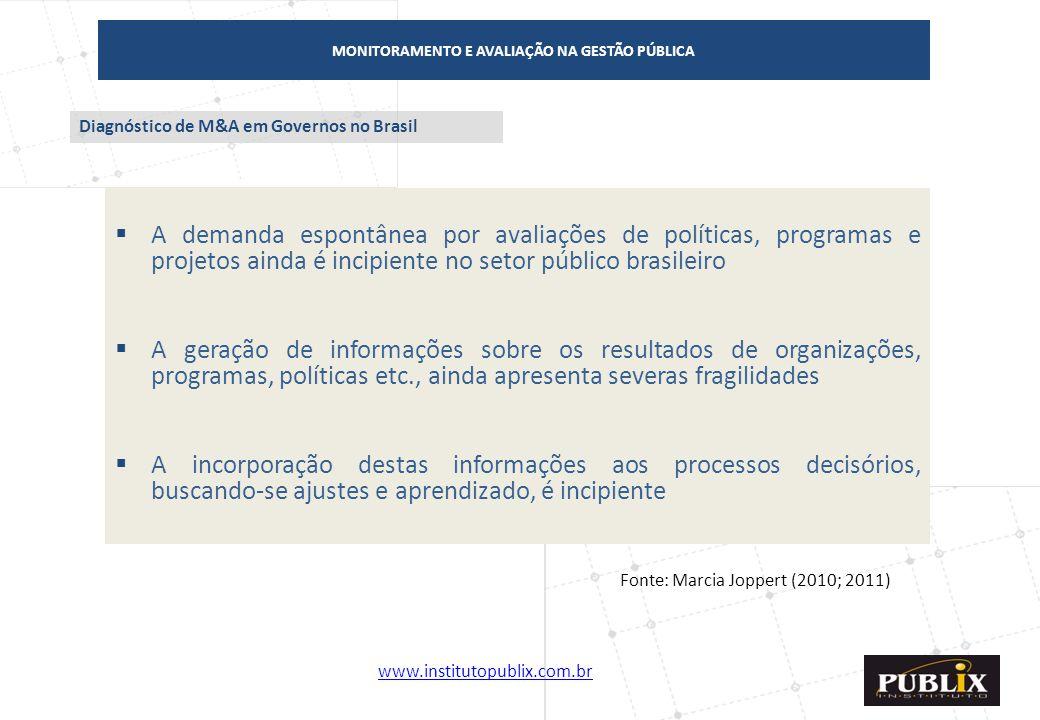 www.institutopublix.com.br23 MONITORAMENTO E AVALIAÇÃO NA GESTÃO PÚBLICA  A demanda espontânea por avaliações de políticas, programas e projetos aind