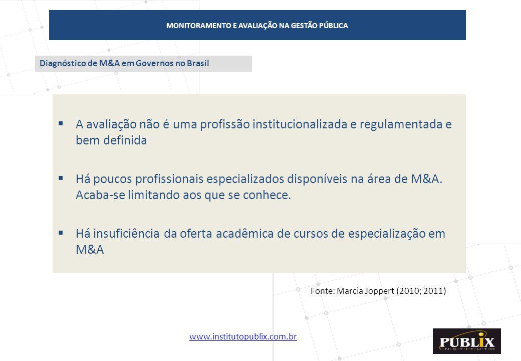 www.institutopublix.com.br25 MONITORAMENTO E AVALIAÇÃO NA GESTÃO PÚBLICA  A avaliação não é uma profissão institucionalizada e regulamentada e bem de