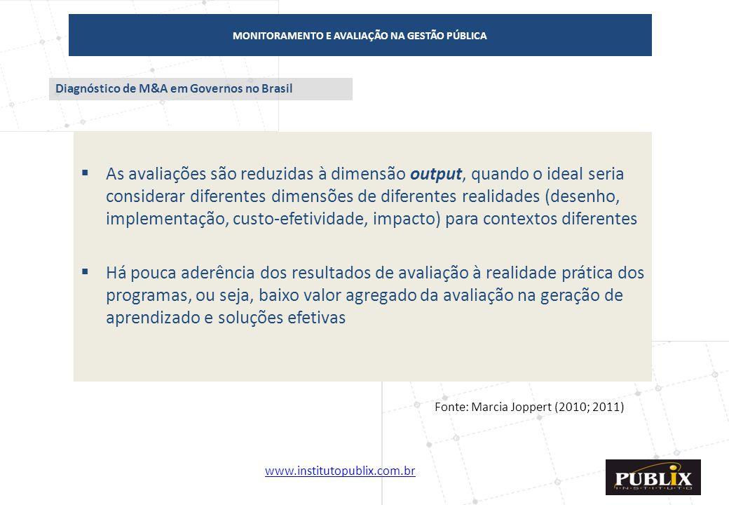 www.institutopublix.com.br26 MONITORAMENTO E AVALIAÇÃO NA GESTÃO PÚBLICA  As avaliações são reduzidas à dimensão output, quando o ideal seria conside
