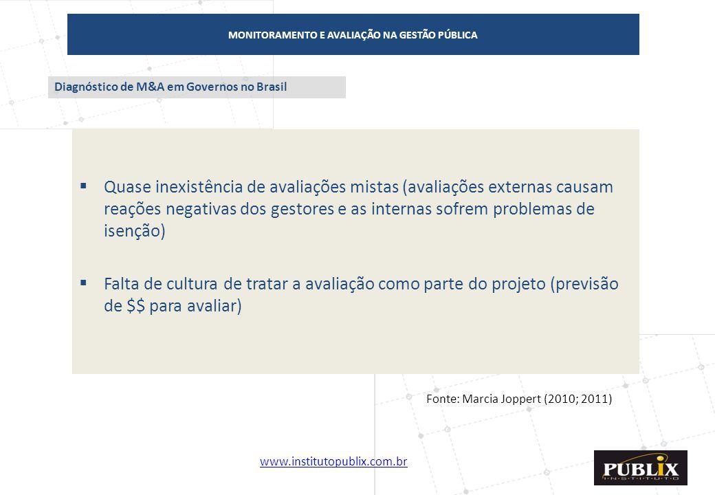 www.institutopublix.com.br27 MONITORAMENTO E AVALIAÇÃO NA GESTÃO PÚBLICA  Quase inexistência de avaliações mistas (avaliações externas causam reações