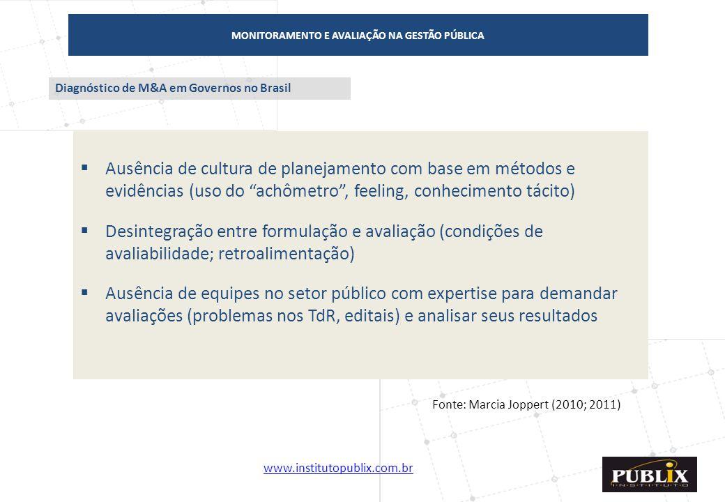 www.institutopublix.com.br28 MONITORAMENTO E AVALIAÇÃO NA GESTÃO PÚBLICA  Ausência de cultura de planejamento com base em métodos e evidências (uso d