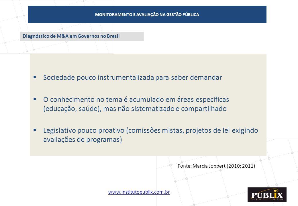 www.institutopublix.com.br29 MONITORAMENTO E AVALIAÇÃO NA GESTÃO PÚBLICA  Sociedade pouco instrumentalizada para saber demandar  O conhecimento no t