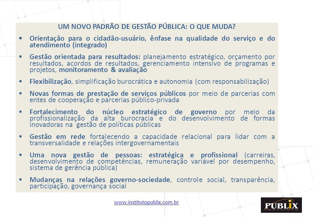 www.institutopublix.com.br7 UM NOVO PADRÃO DE GESTÃO PÚBLICA: O QUE MUDA?  Orientação para o cidadão-usuário, ênfase na qualidade do serviço e do ate