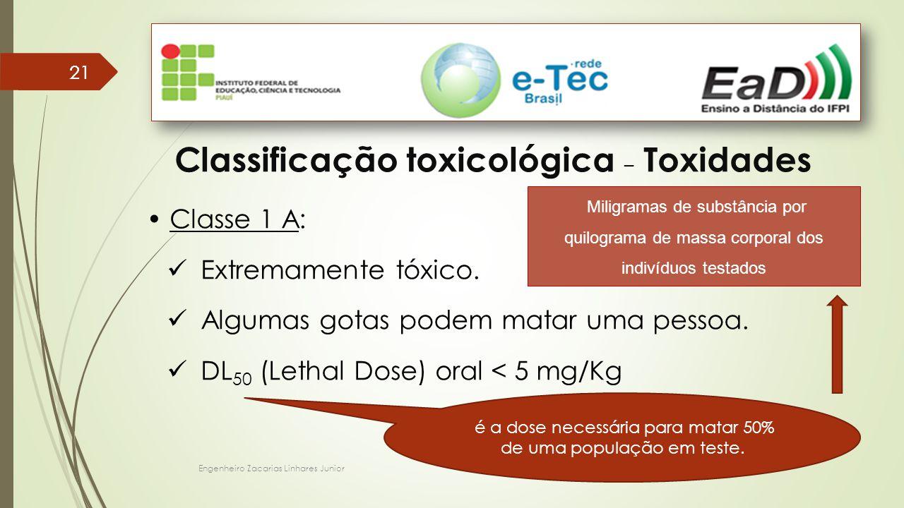 Engenheiro Zacarias Linhares Junior 21 Classificação toxicológica – Toxidades Classe 1 A: Extremamente tóxico. Algumas gotas podem matar uma pessoa. D