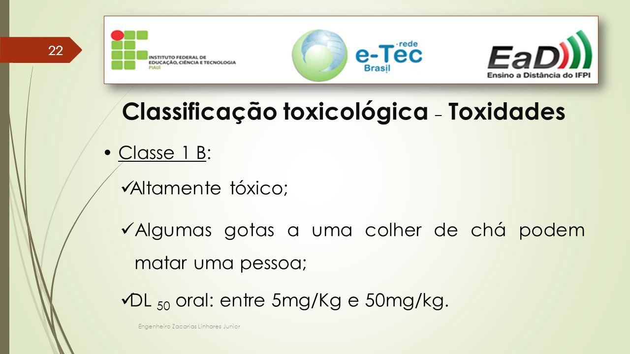 Engenheiro Zacarias Linhares Junior 22 Classificação toxicológica – Toxidades Classe 1 B: Altamente tóxico; Algumas gotas a uma colher de chá podem matar uma pessoa; DL 50 oral: entre 5mg/Kg e 50mg/kg.